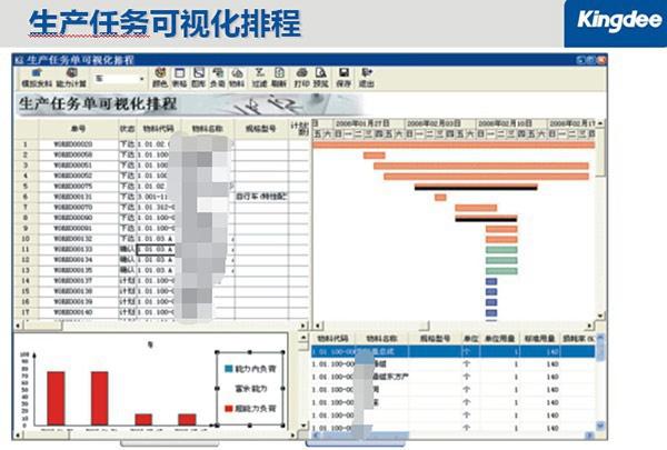 生產任務可視化排程.jpg
