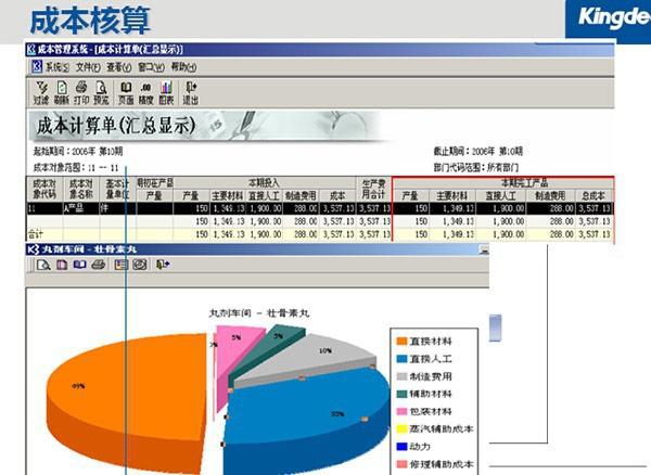 成本分析管理.jpg